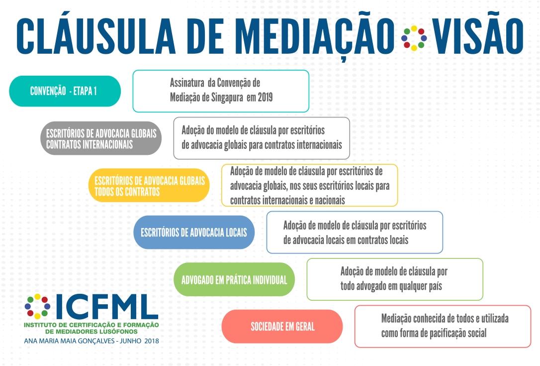 ICFML-Recuperado-02.jpg